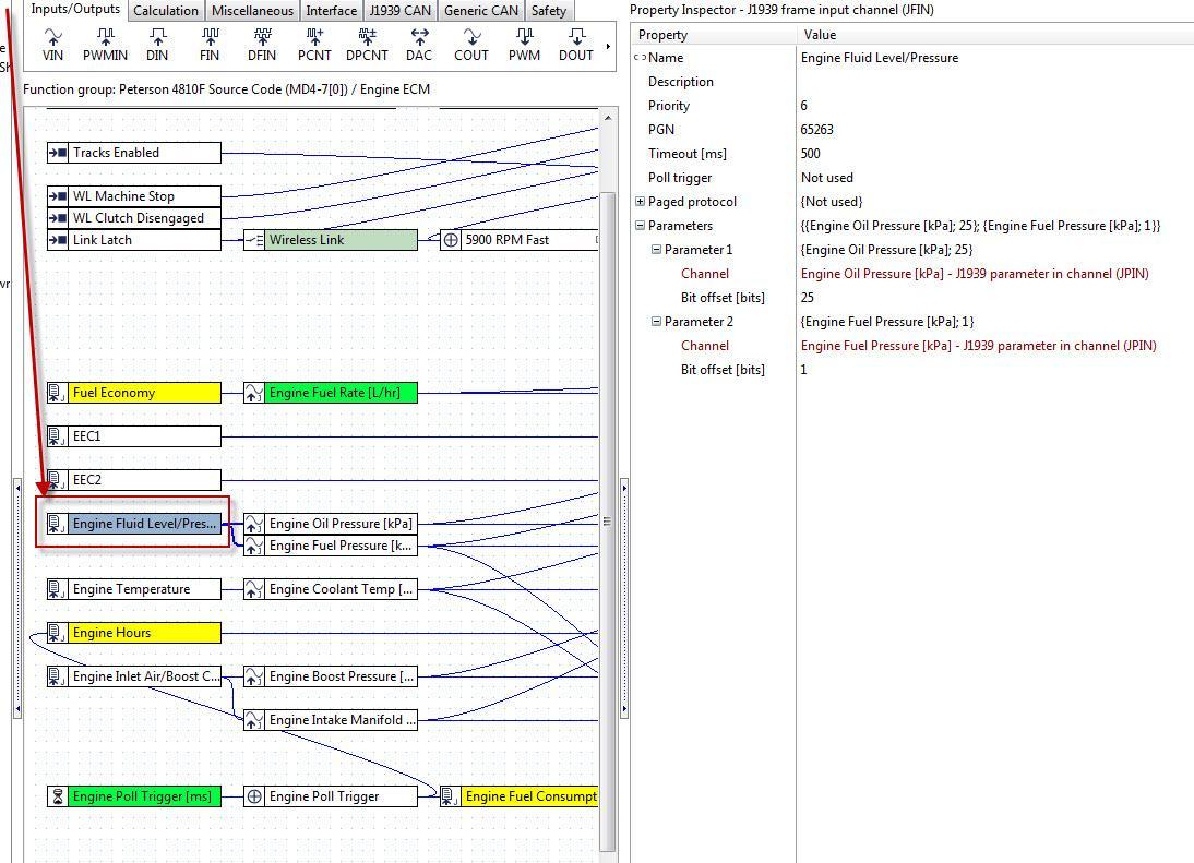 J1939 Error Caterpillar Ecm Software Forum Iqan For Cat Engine Diagram And The Associated Pin